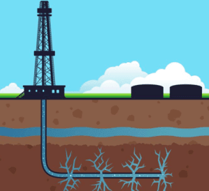 """O crescimento da demanda por gás na- tural, indevidamente defendido como um """"mal menor"""" em relação aos outros combustíveis fósseis, tem levado à expansão do fracking mundo afora."""